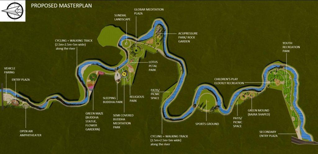 Hydrological Survey